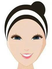 女生脸型与发型搭配分类图[22P]